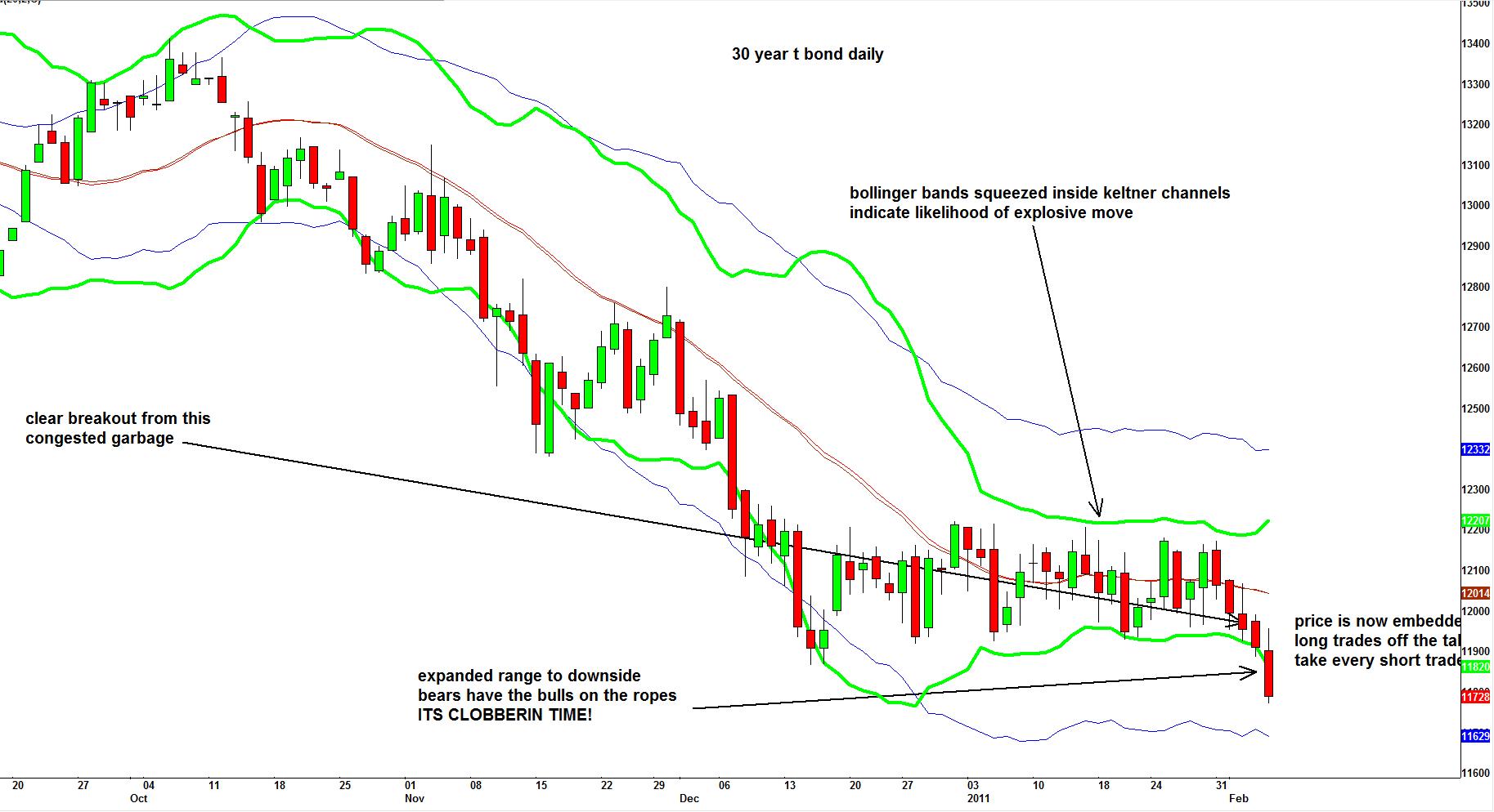 Momentum options trading llc