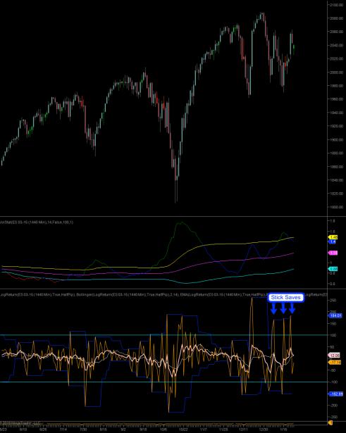 2015-01-26_spoos_volatility