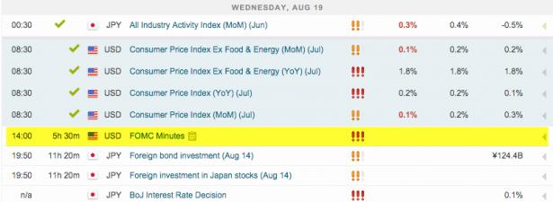 2015-08-19_FOMC_wednesday