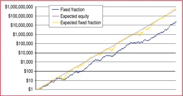 graph_PNL_FF_vs_EFF