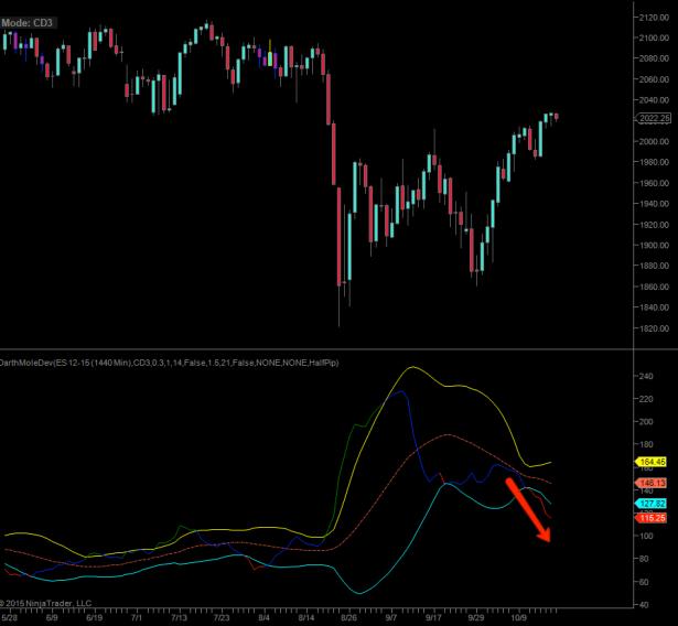 2015-10-20_volatility