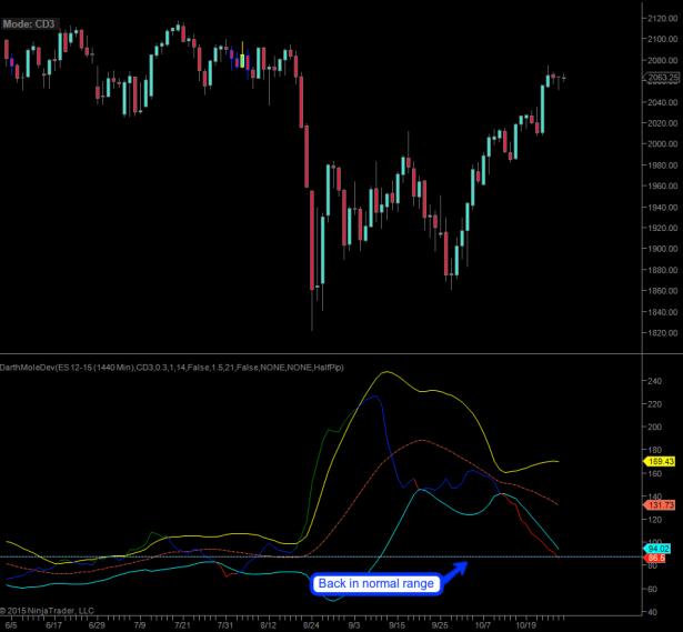 2015-10-28_volatility