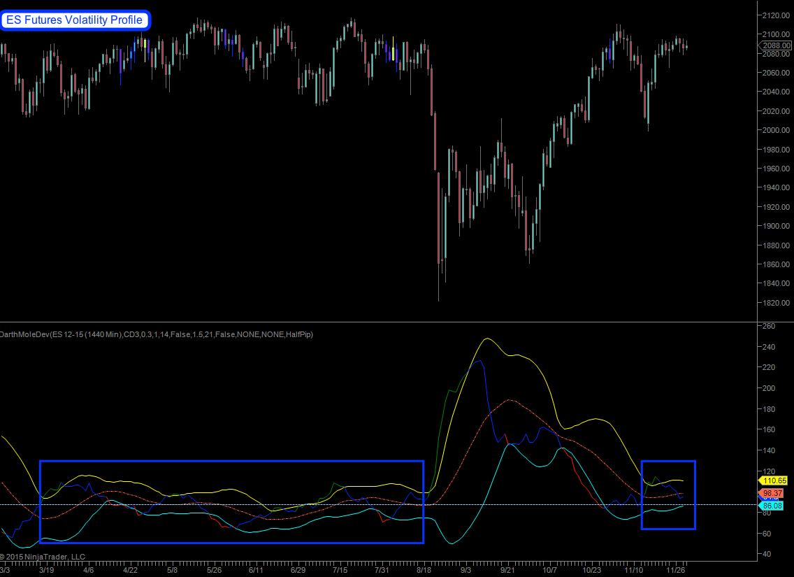 2015-12-01_volatility