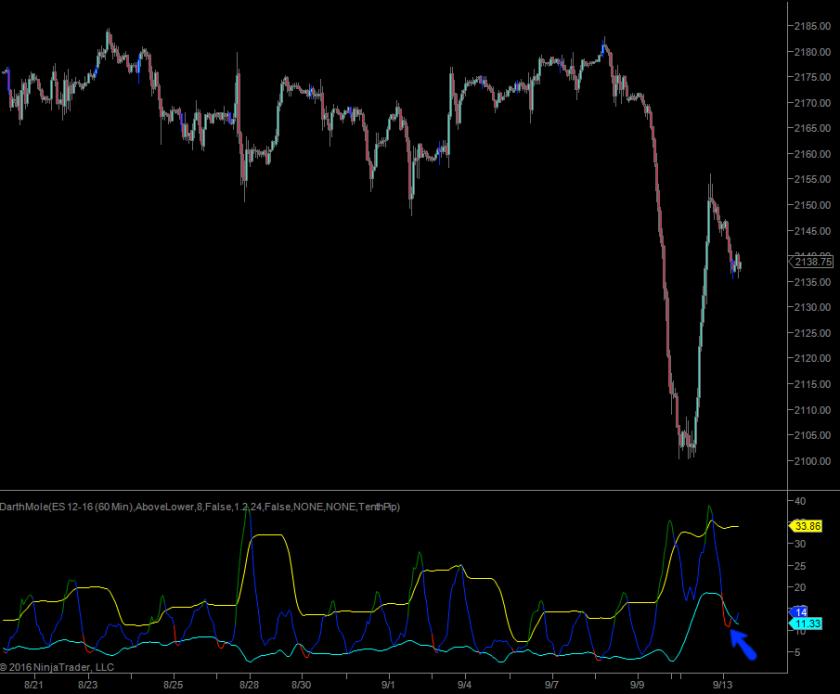 2016-09-13_volatility