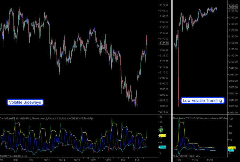2016-11-21_es-volatility