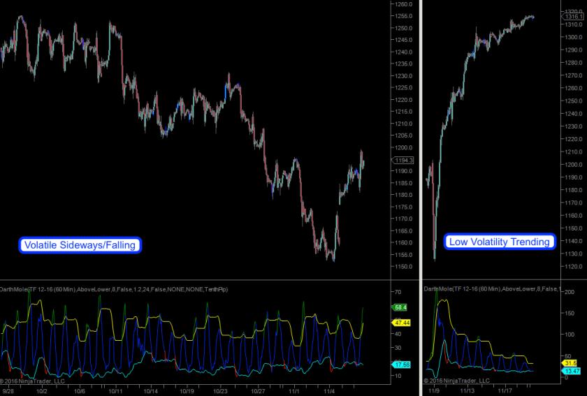 2016-11-21_tf_volatility