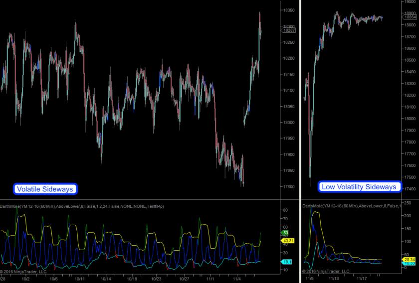 2016-11-21_ym_volatility