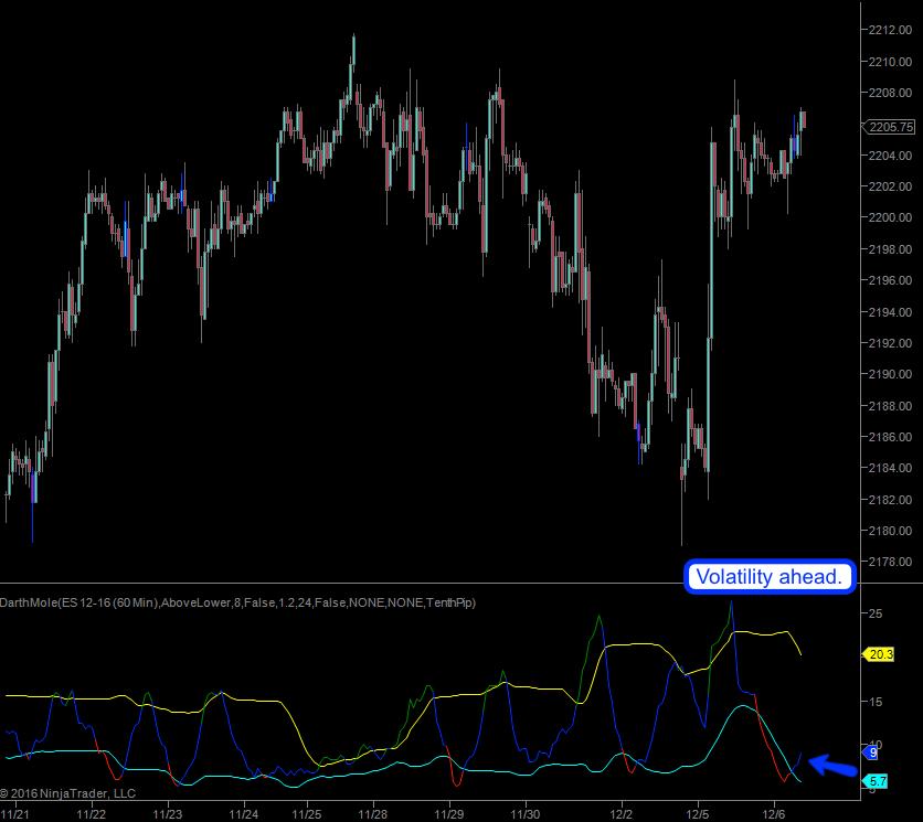 2016-12-06_volatility