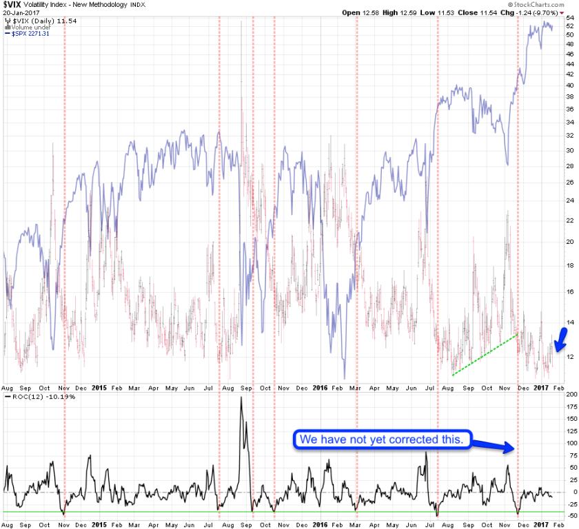 2017-01-23_VIX_volatility
