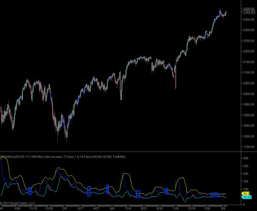 2017-04-06_ES_volatility