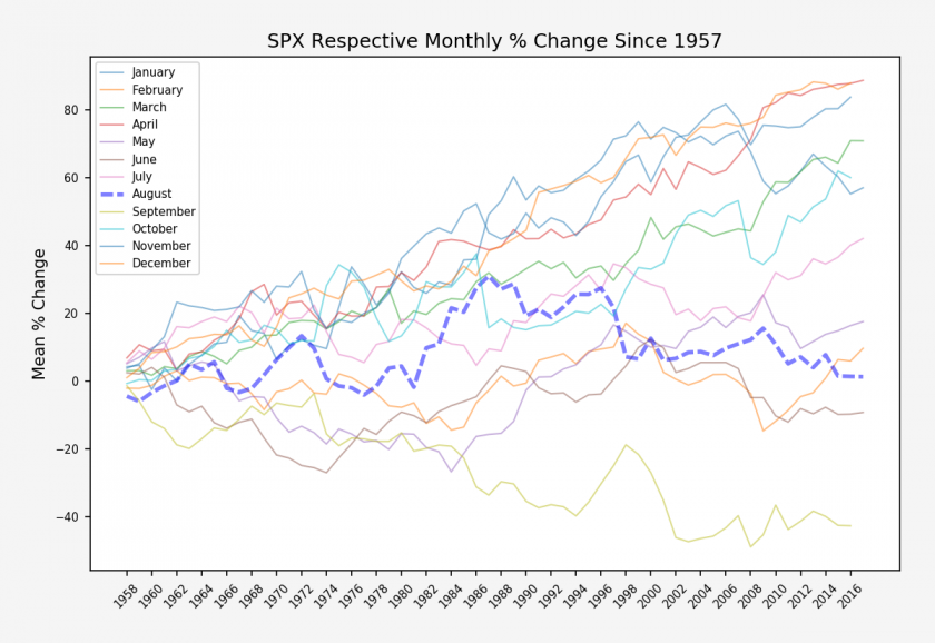 SPX.XO_monthly_quantile_stats