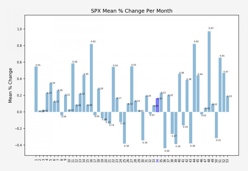 SPX.XO_stats