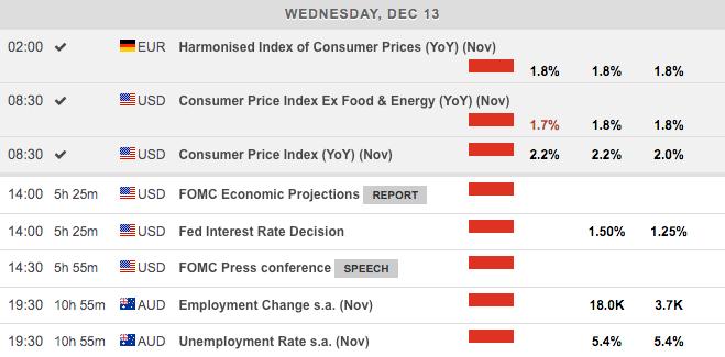 2017-12-13_FOMC